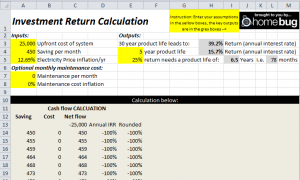 RoI sheet screenshot